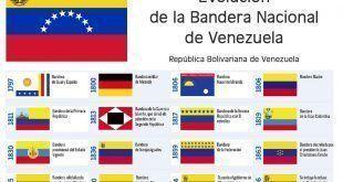 Bandera Nacional de Venezuela | Símbolo Patrio